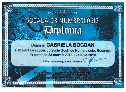Numerologie Bogdan Gabriela