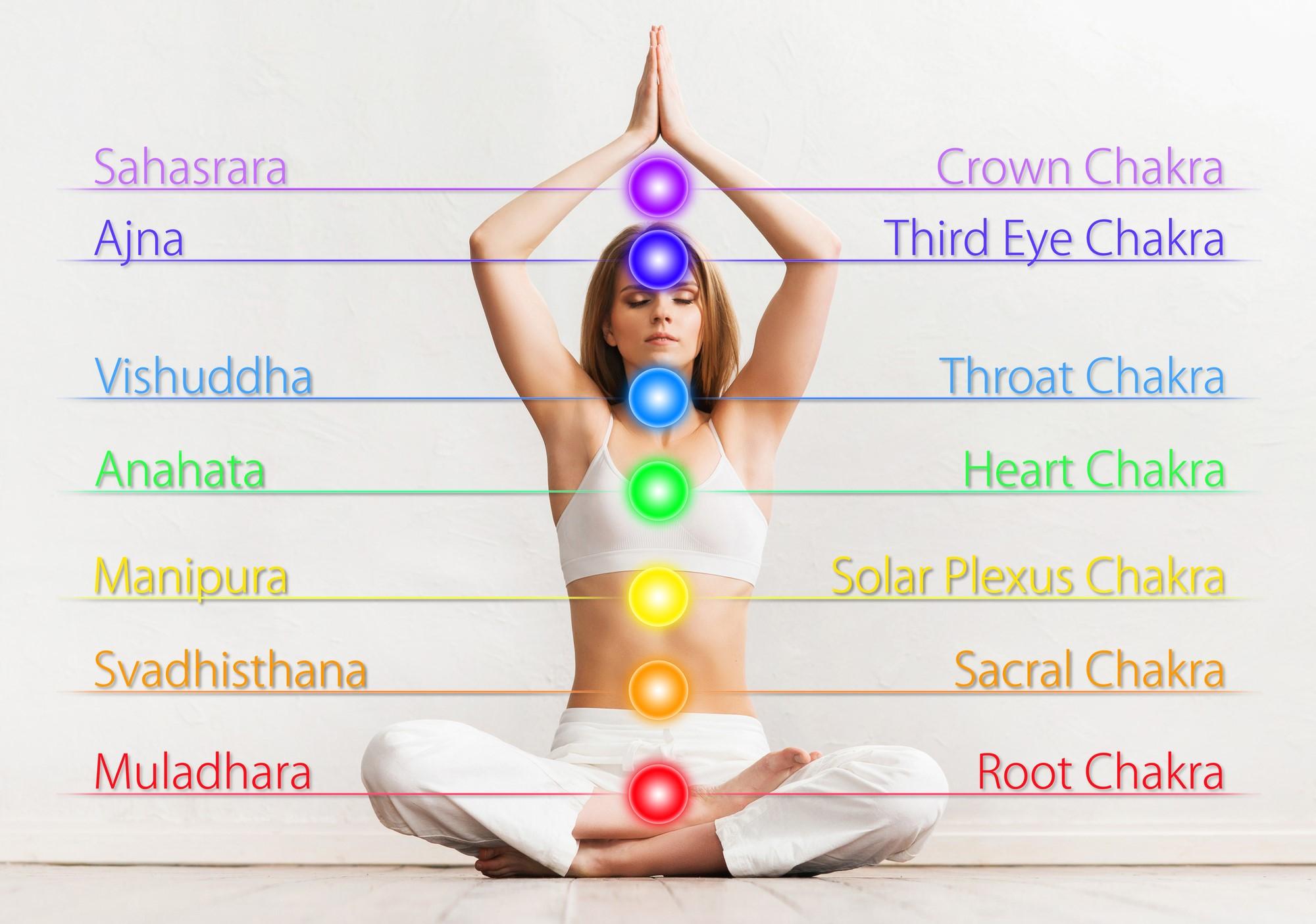 Centrii energetici stimulati prin aromaterapie